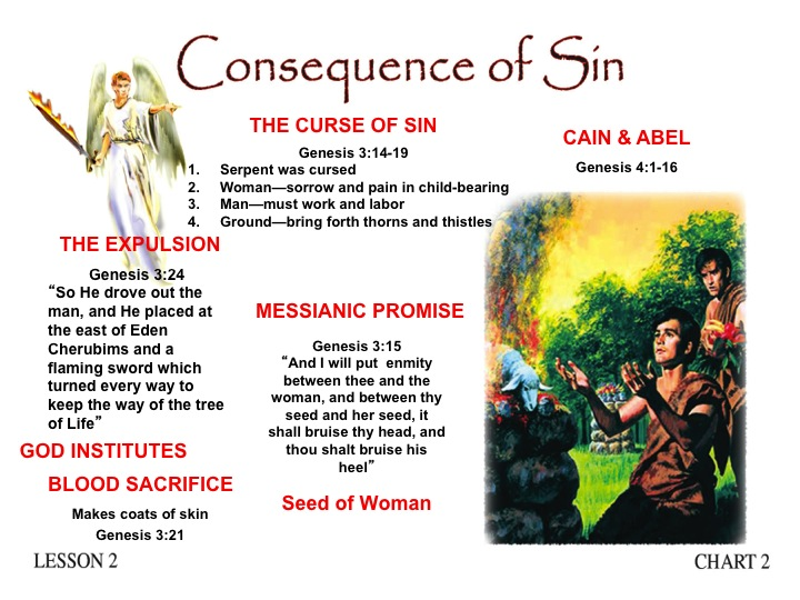 A God-Centered Understanding of Sin